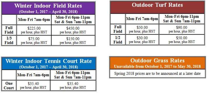Rental Rates.JPG